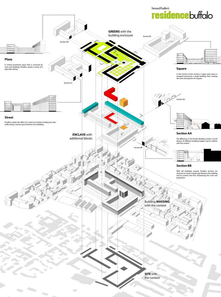 residence buffalo paris modern architecture jersey architects1