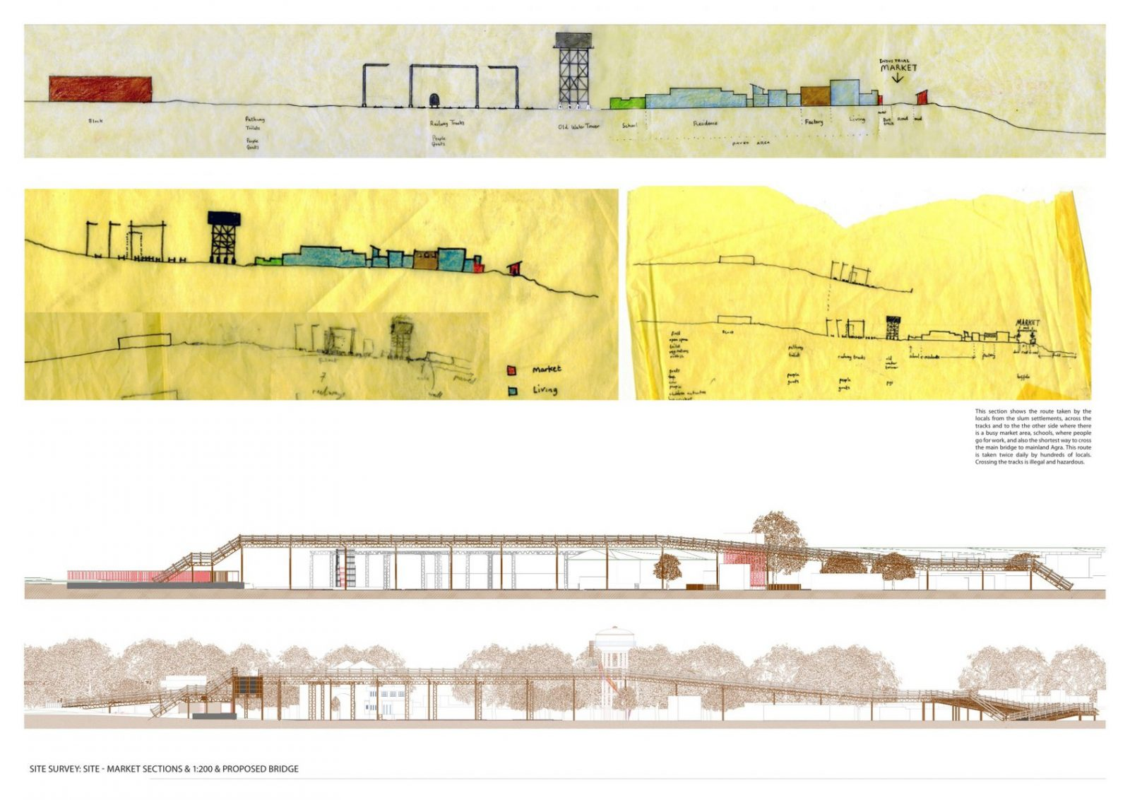 reused indian railway construction material architecture jersey architects3