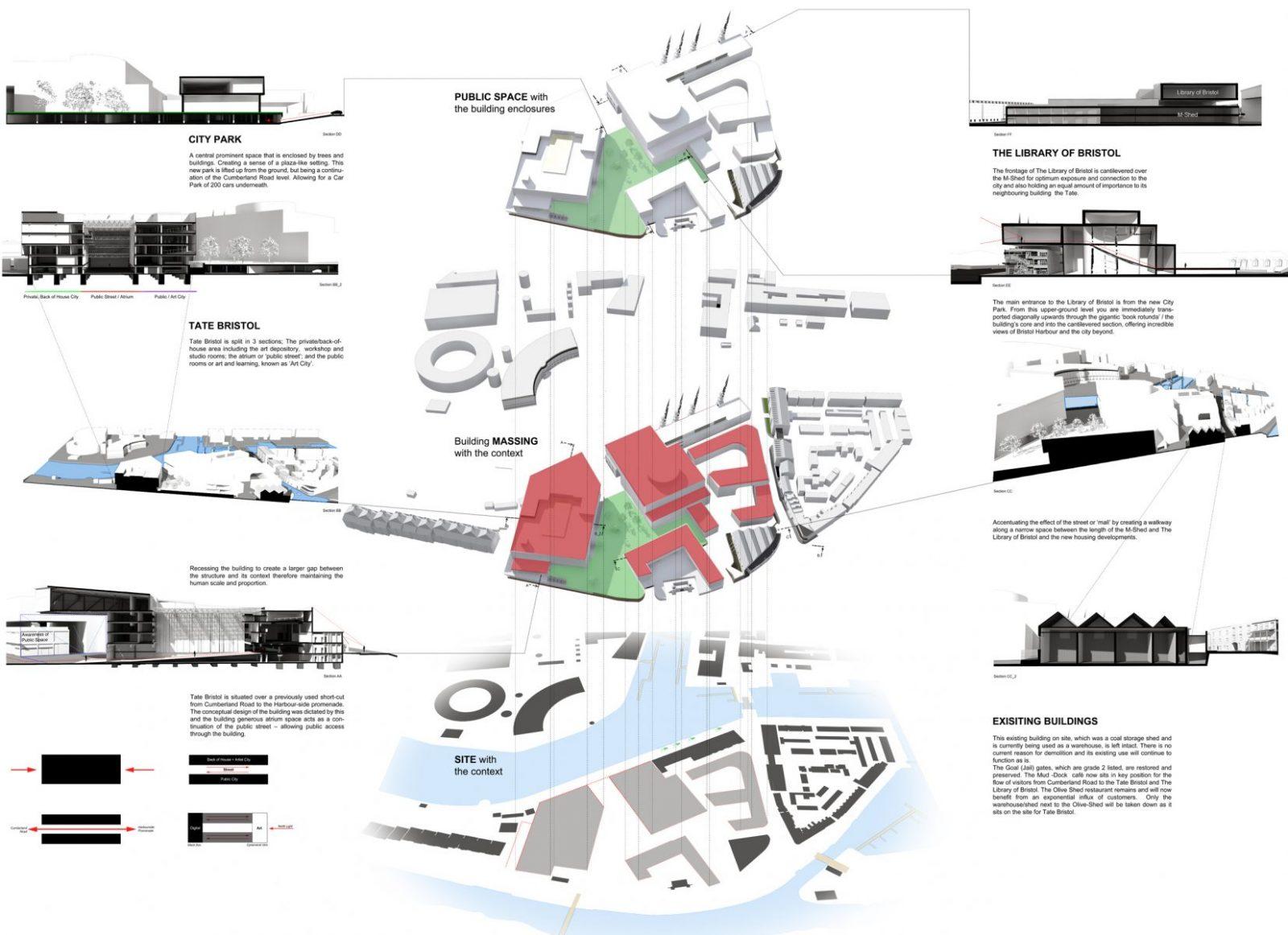 tate bristol art gallery bristol architects jersey architects5